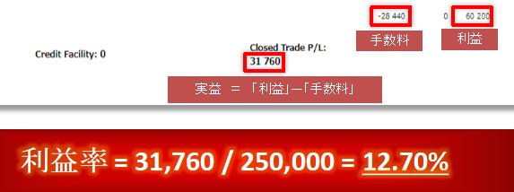MTC・利益率12.70%.PNG